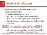 technical indicators7