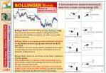 bollinger bonds