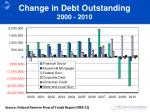 change in debt outstanding 2000 2010