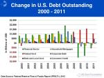 change in u s debt outstanding 2000 2011