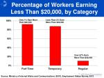 percentage of workers earning less than 20 000 by category