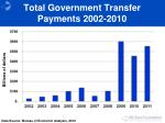 total government transfer payments 2002 2010