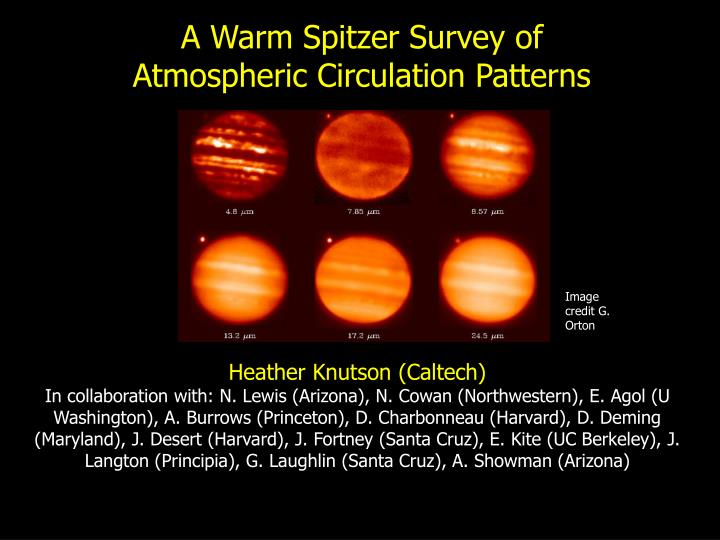 a warm spitzer survey of atmospheric circulation patterns n.
