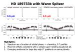 hd 189733b with warm spitzer