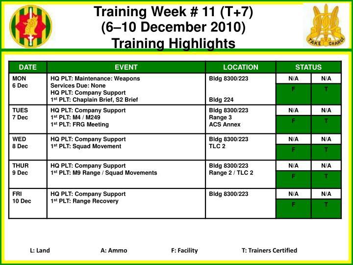 Training Week #