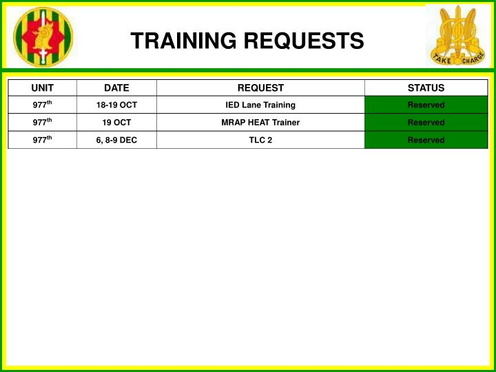 TRAINING REQUESTS