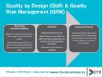 quality by design qbd quality risk management qrm