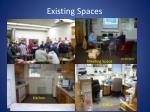 existing spaces