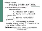 evidence for component 1 building leadership teams1