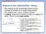 degree of the relationship unary