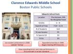 clarence edwards middle school boston public schools