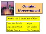 omaha government