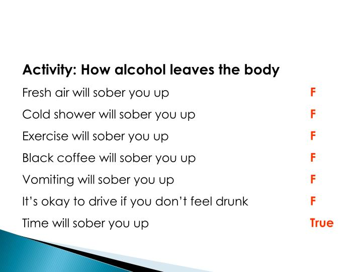 Activity: How alcohol leaves the body