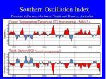southern oscillation index