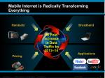 mobile internet is radically transforming everything