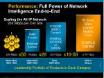 performance full power of network intelligence end to end