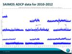 saimos adcp data for 2010 2012