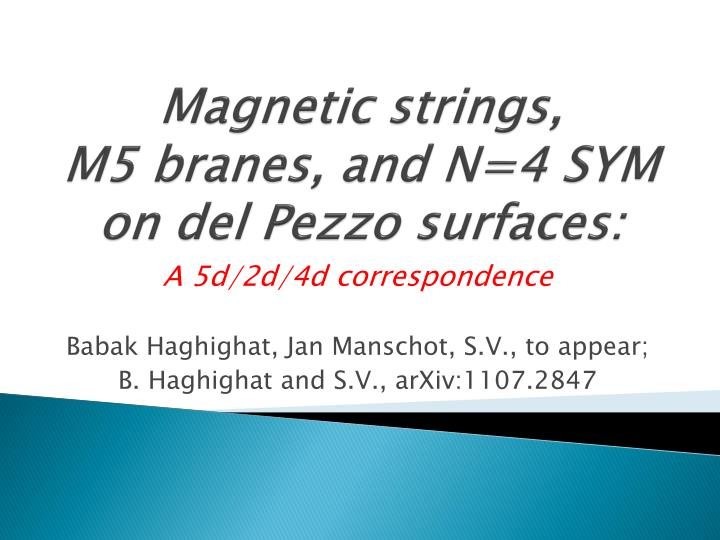 magnetic strings m5 branes and n 4 sym on del pezzo surfaces n.