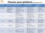 choose your platform and many more
