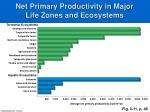 net primary productivity in major life zones and ecosystems