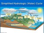 simplified hydrologic water cycle