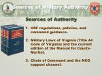 sources of military authority