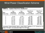 wind power classification scheme