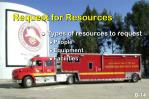 request for resources