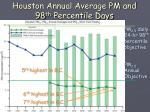 houston annual average pm and 98 th percentile days