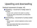 upwelling and downwelling