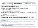 quick summary of first 802 11aj interim in china