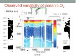 observed variability of oceanic o 2