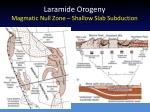laramide orogeny magmatic null zone shallow slab subduction