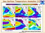 sea surface temperature anomalies c