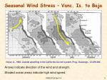 seasonal wind stress vanc is to baja