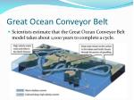 great ocean conveyor belt1