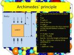 archimedes principle3