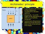archimedes principle4