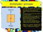 archimedes principle6