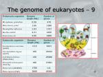 the genome of eukaryotes 9