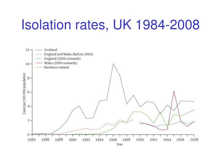 Isolation rates, UK 1984-2008