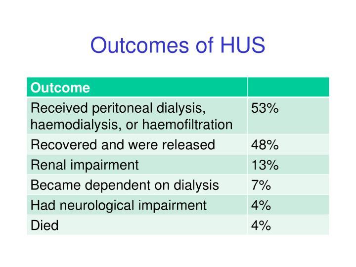 Outcomes of HUS