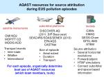 aqast resources for source a ttribution during eus pollution episodes