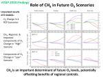 role of ch 4 in future o 3 scenarios