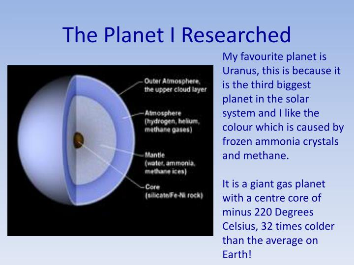 The Planet I Researched
