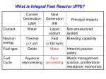 what is integral fast reactor ifr