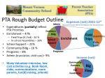 budget outline 2012 13