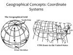geographical concepts coordinate systems