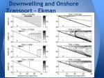 downwelling and onshore transport ekman