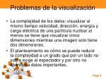 problemas de la visualizaci n
